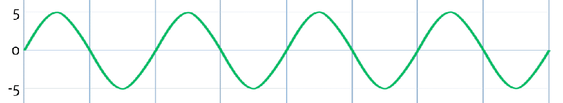 wave form of life
